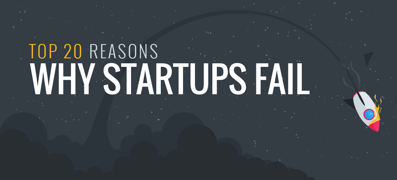Why Startups Fail [Infographic]