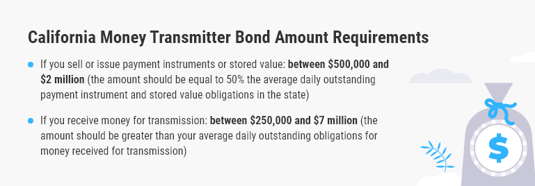 california money transmitter-bond amount reuqirements